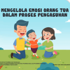 Buku Saku Orang Tua PAUD - Mengelola Emosi Orang Tua